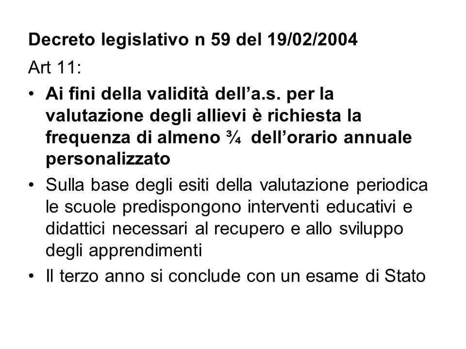 Decreto legislativo n 59 del 19/02/2004