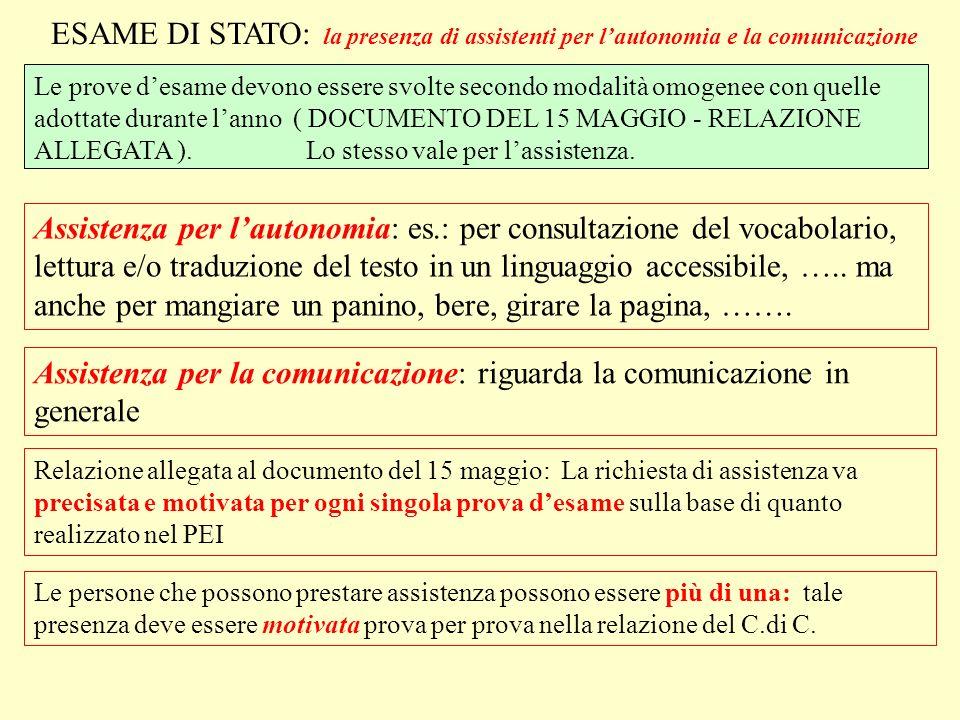 Assistenza per la comunicazione: riguarda la comunicazione in generale
