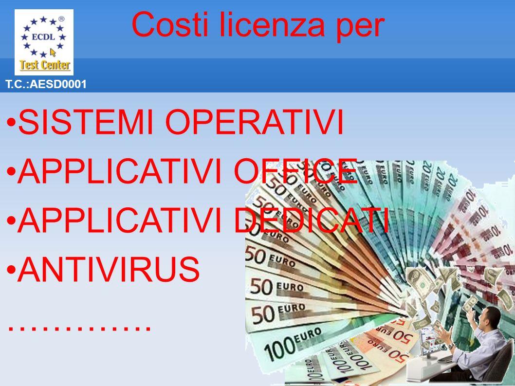 Costi licenza per SISTEMI OPERATIVI APPLICATIVI OFFICE