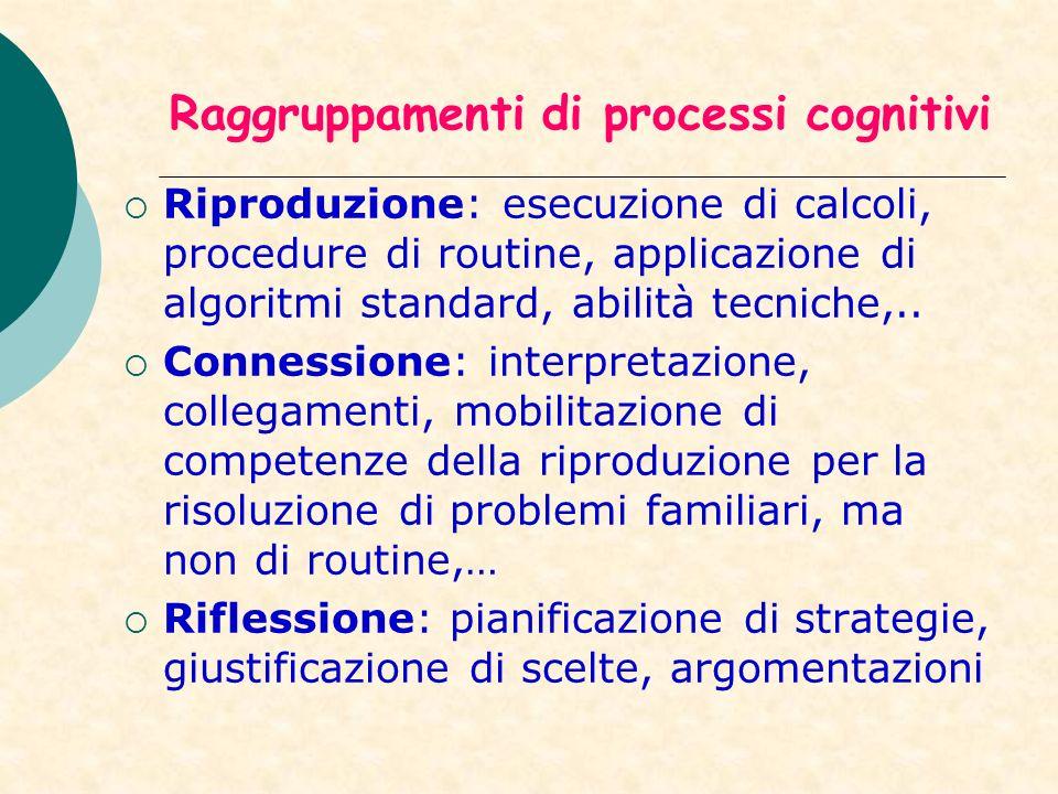 Raggruppamenti di processi cognitivi