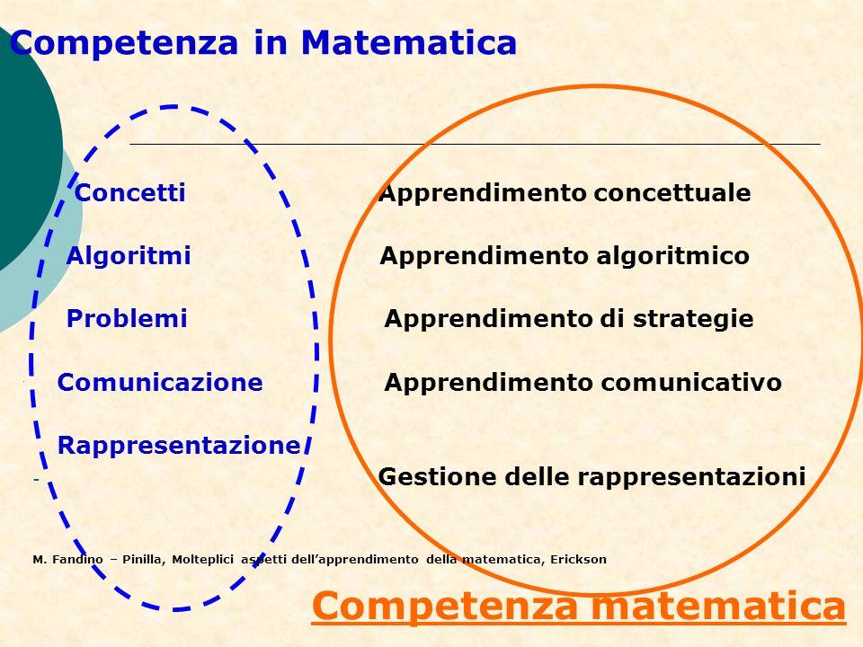 Competenza in Matematica