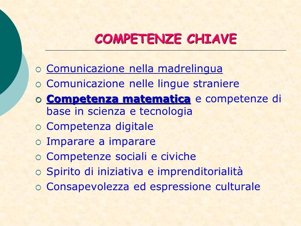 COMPETENZE CHIAVE Comunicazione nella madrelingua