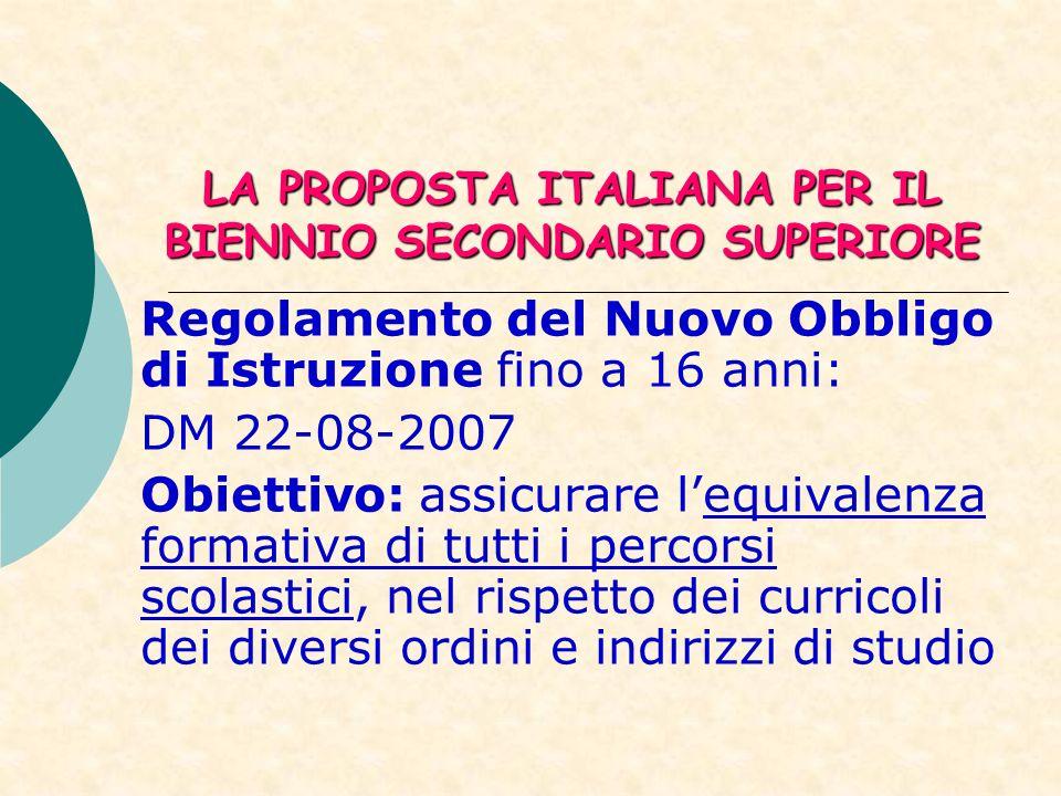 LA PROPOSTA ITALIANA PER IL BIENNIO SECONDARIO SUPERIORE