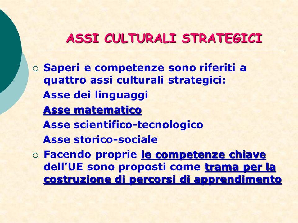 ASSI CULTURALI STRATEGICI
