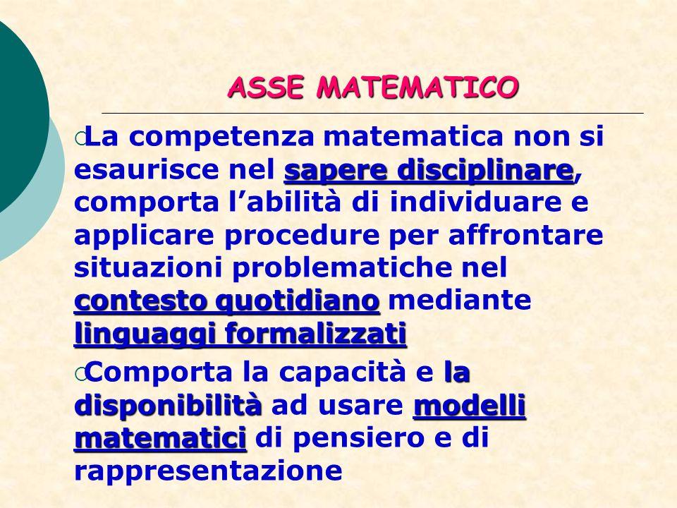 ASSE MATEMATICO