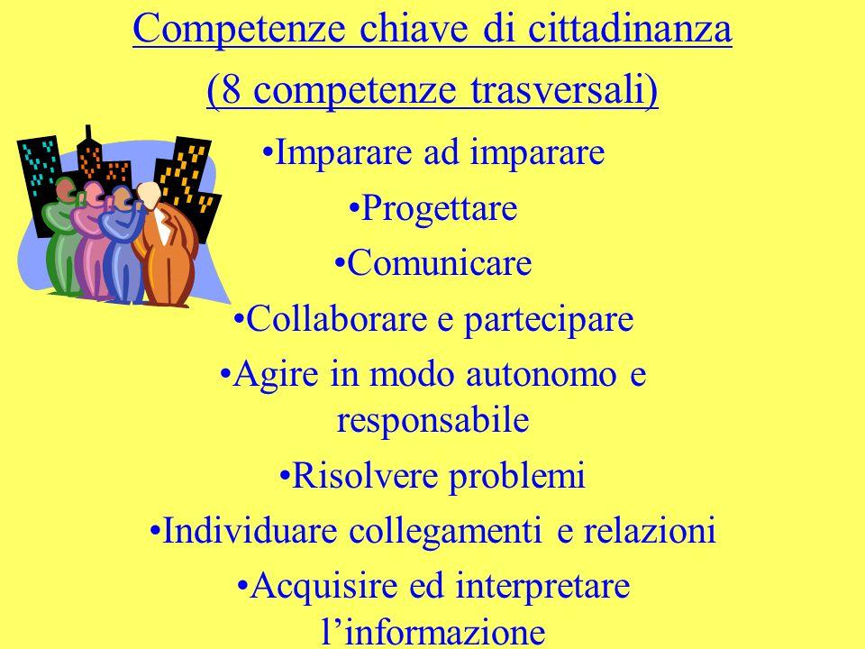 Competenze chiave di cittadinanza (8 competenze trasversali)