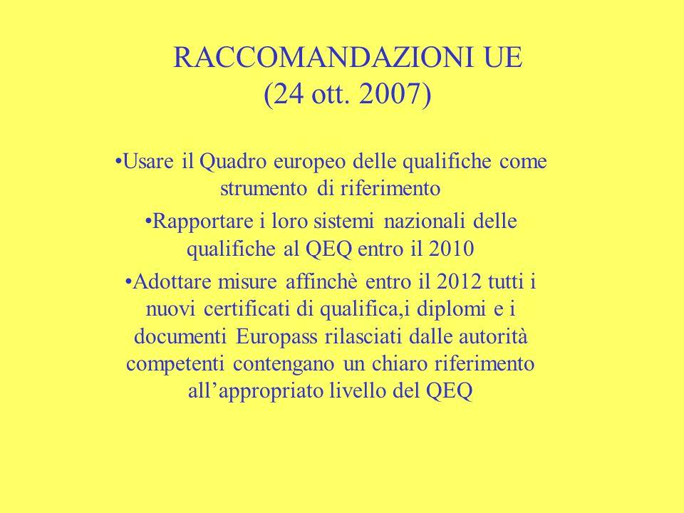 RACCOMANDAZIONI UE (24 ott. 2007)