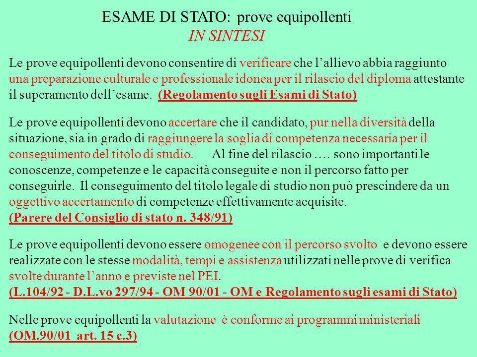 ESAME DI STATO: prove equipollenti IN SINTESI
