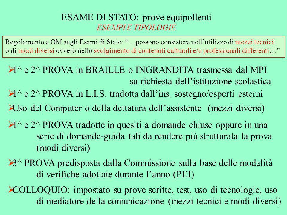 ESAME DI STATO: prove equipollenti ESEMPI E TIPOLOGIE