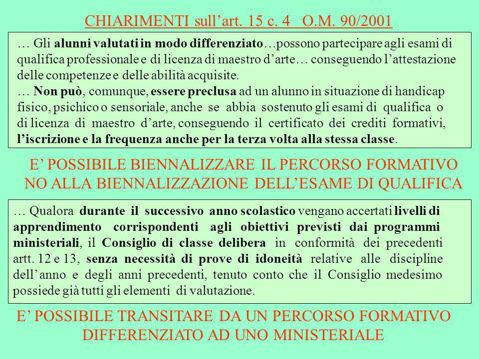 CHIARIMENTI sull'art. 15 c. 4 O.M. 90/2001