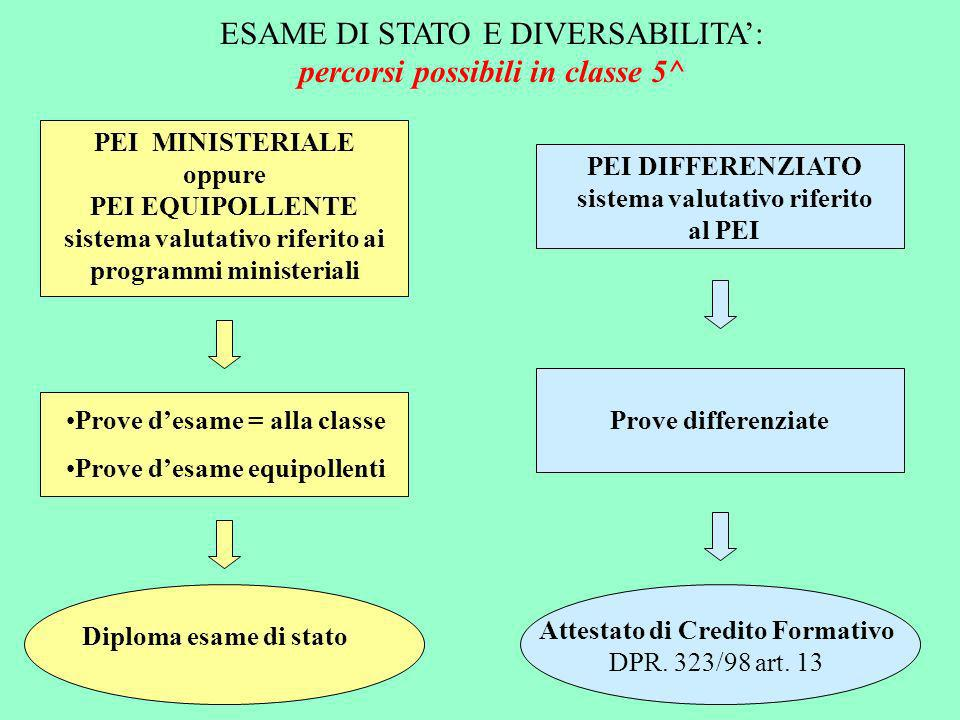 PEI DIFFERENZIATO sistema valutativo riferito al PEI