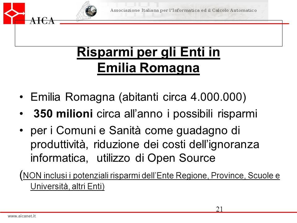 Risparmi per gli Enti in Emilia Romagna