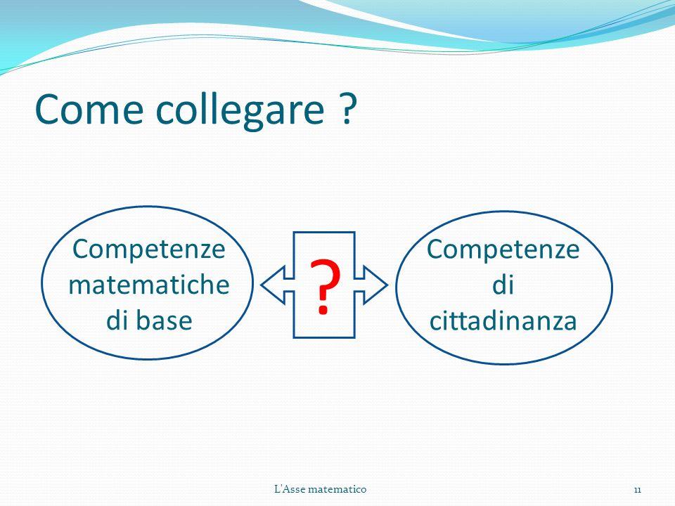Come collegare Competenze matematiche di base
