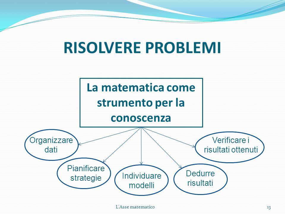 La matematica come strumento per la conoscenza