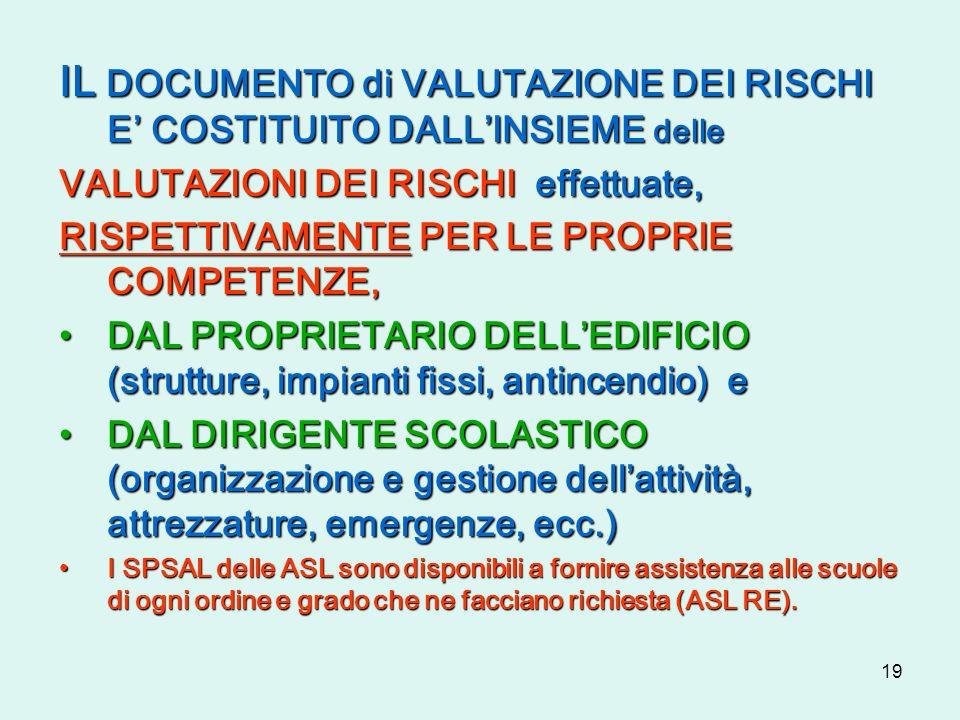 IL DOCUMENTO di VALUTAZIONE DEI RISCHI E' COSTITUITO DALL'INSIEME delle