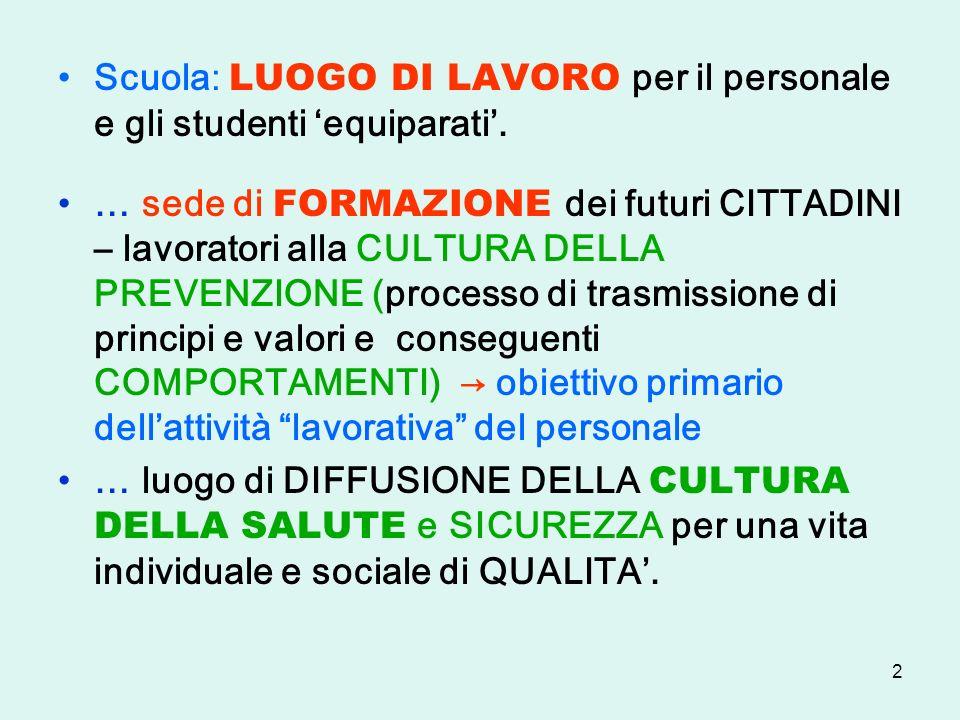 Scuola: LUOGO DI LAVORO per il personale e gli studenti 'equiparati'.