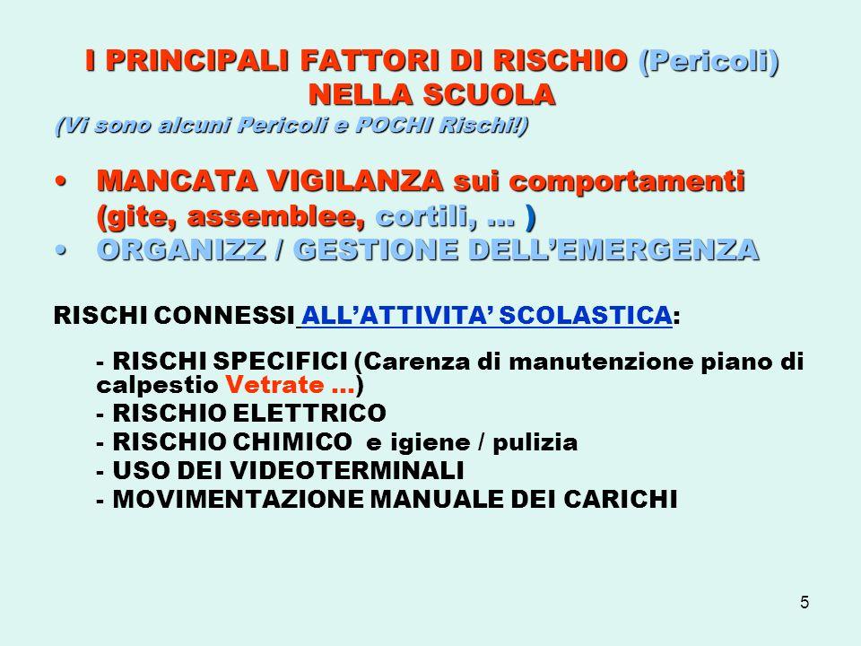 I PRINCIPALI FATTORI DI RISCHIO (Pericoli)