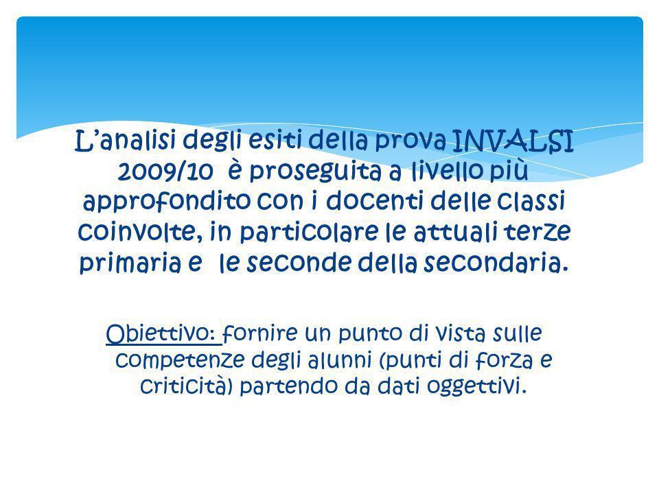 L'analisi degli esiti della prova INVALSI 2009/10 è proseguita a livello più approfondito con i docenti delle classi coinvolte, in particolare le attuali terze primaria e le seconde della secondaria.