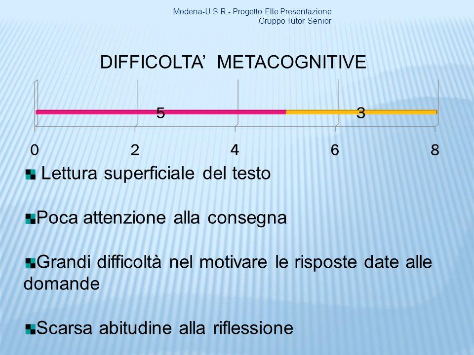 DIFFICOLTA' METACOGNITIVE