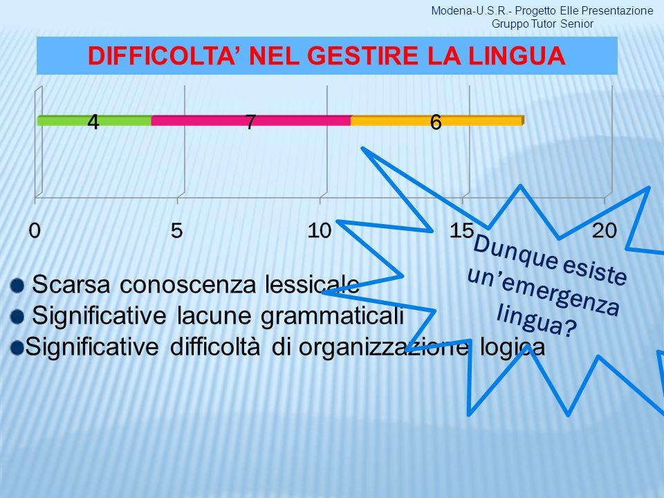 DIFFICOLTA' NEL GESTIRE LA LINGUA Dunque esiste un'emergenza lingua