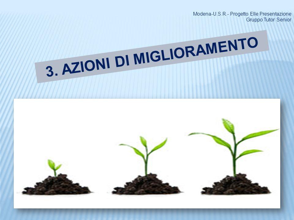 3. AZIONI DI MIGLIORAMENTO