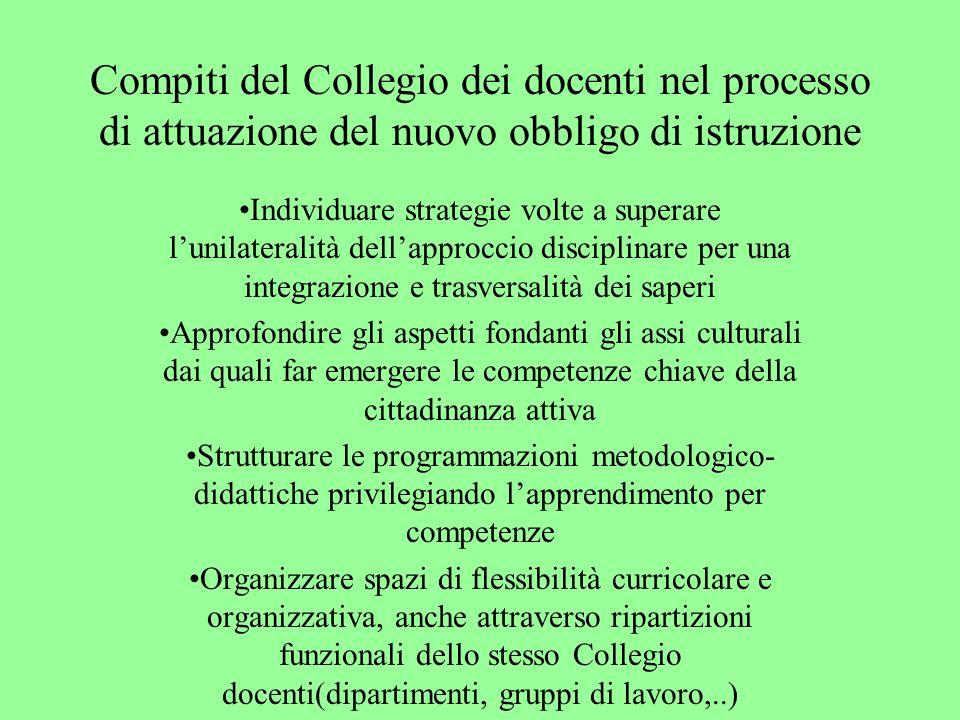 Compiti del Collegio dei docenti nel processo di attuazione del nuovo obbligo di istruzione