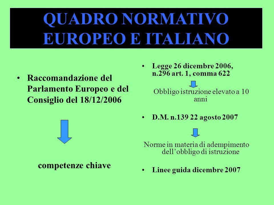 QUADRO NORMATIVO EUROPEO E ITALIANO