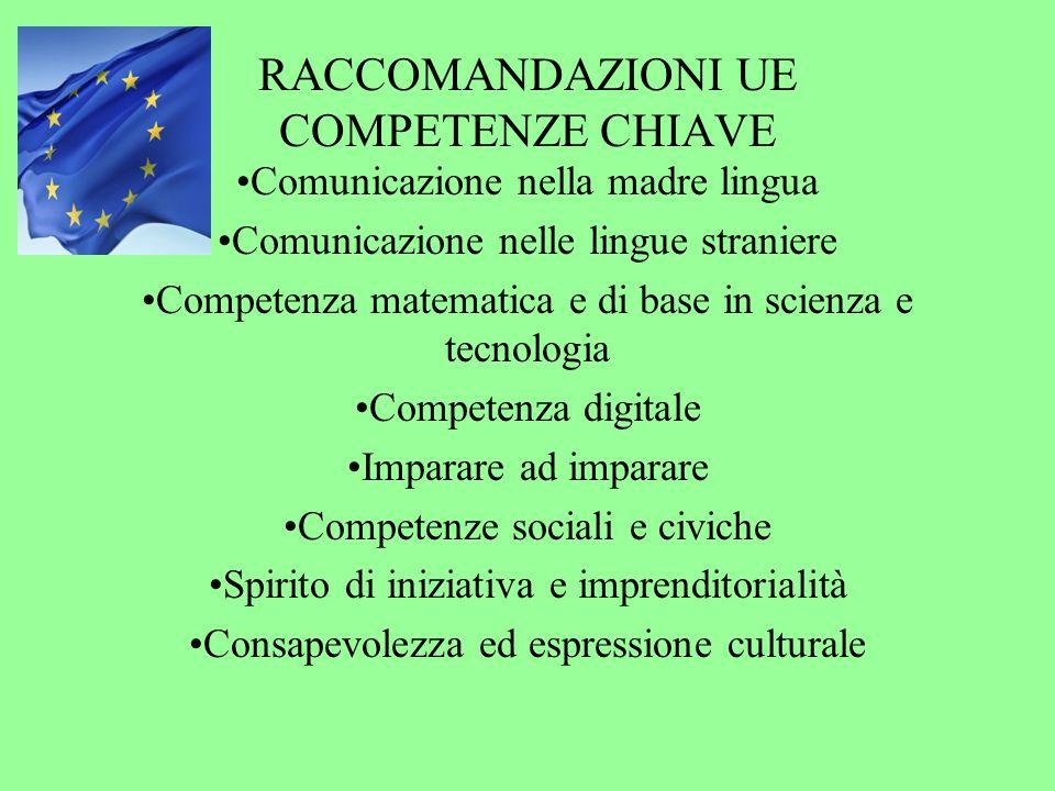 RACCOMANDAZIONI UE COMPETENZE CHIAVE