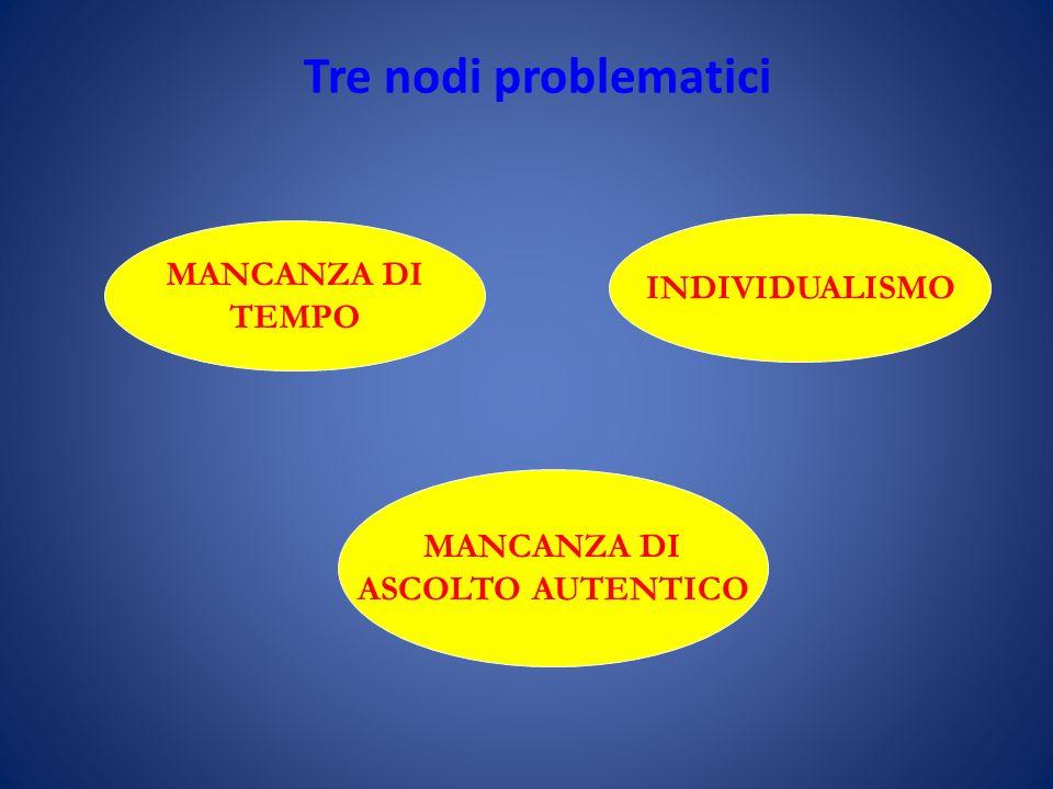 Tre nodi problematici MANCANZA DI INDIVIDUALISMO TEMPO MANCANZA DI