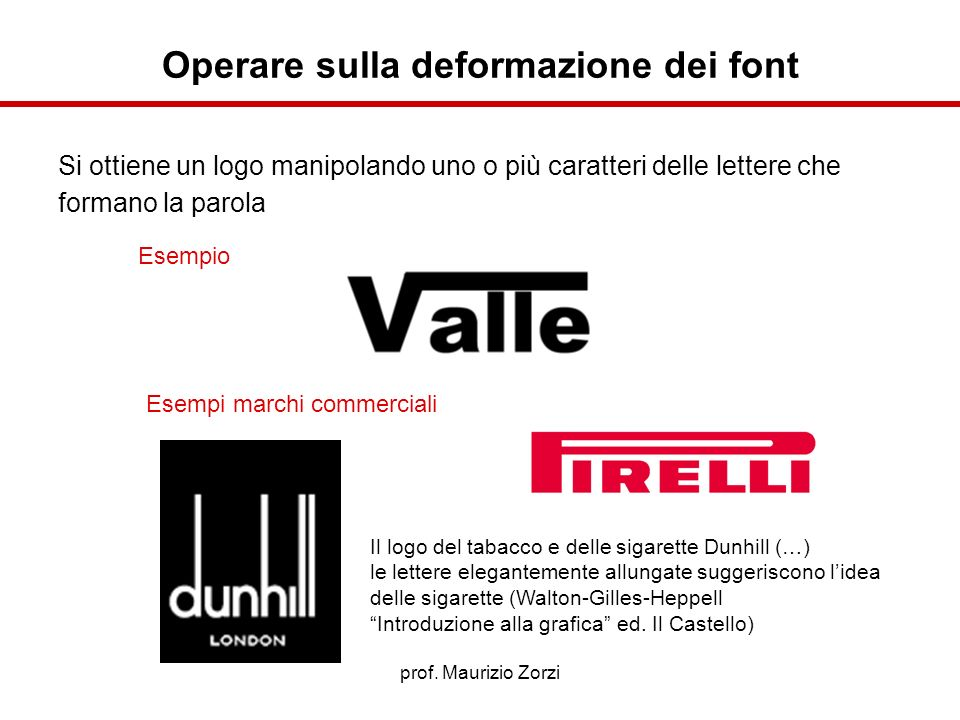 Operare sulla deformazione dei font