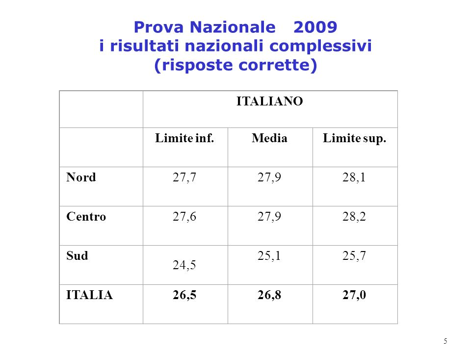 Prova Nazionale 2009 i risultati nazionali complessivi (risposte corrette)