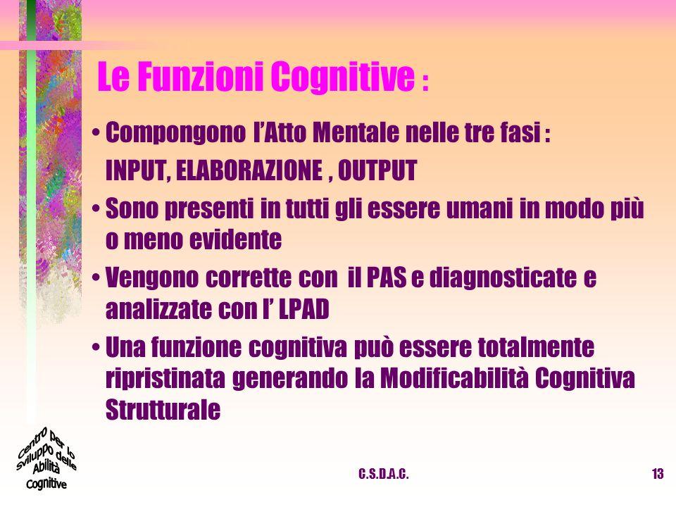 Le Funzioni Cognitive :