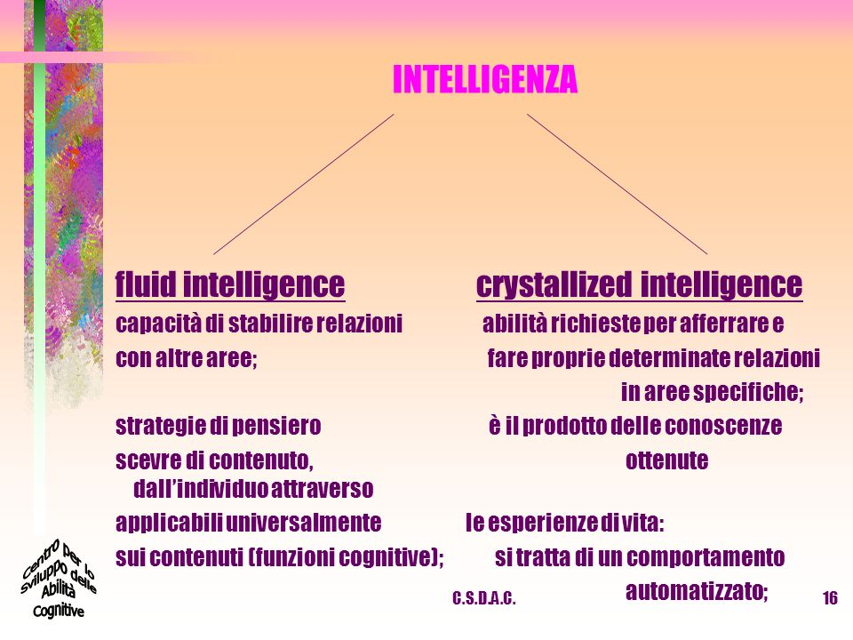 INTELLIGENZA fluid intelligence crystallized intelligence
