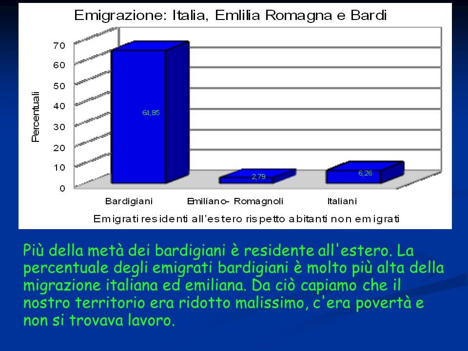 Più della metà dei bardigiani è residente all estero