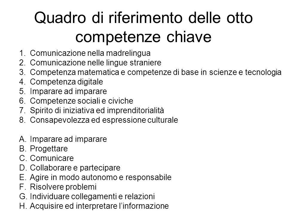 Quadro di riferimento delle otto competenze chiave
