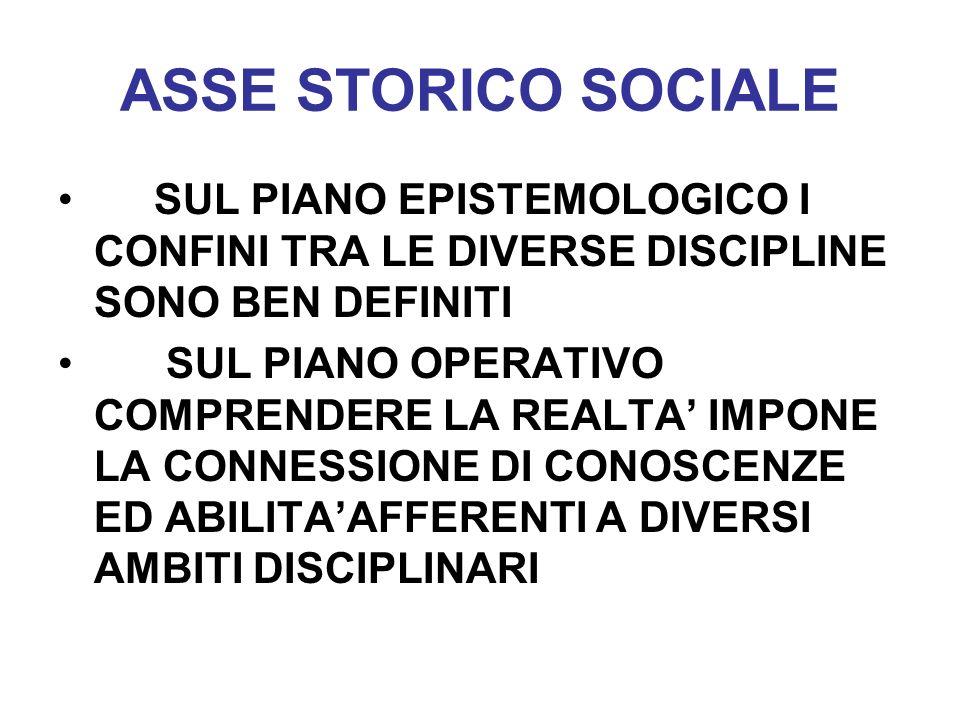 ASSE STORICO SOCIALE SUL PIANO EPISTEMOLOGICO I CONFINI TRA LE DIVERSE DISCIPLINE SONO BEN DEFINITI.