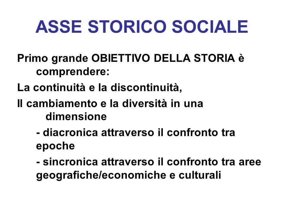 ASSE STORICO SOCIALE Primo grande OBIETTIVO DELLA STORIA è comprendere: La continuità e la discontinuità,