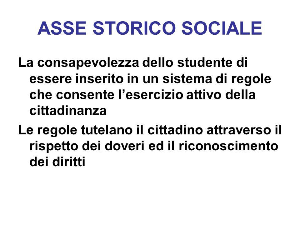 ASSE STORICO SOCIALE La consapevolezza dello studente di essere inserito in un sistema di regole che consente l'esercizio attivo della cittadinanza.
