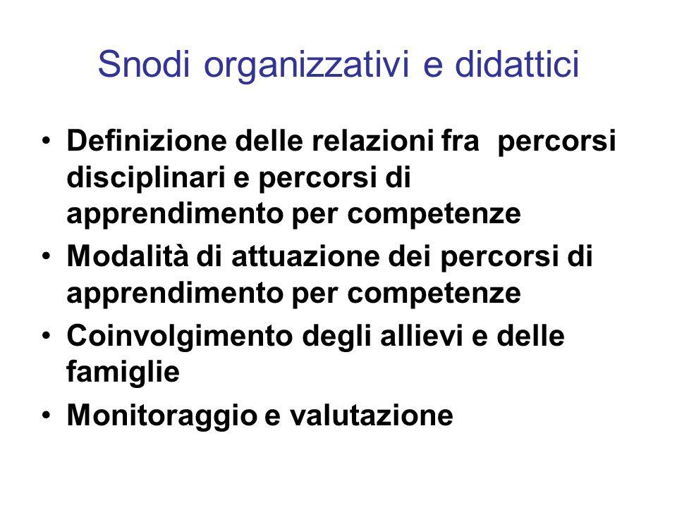 Snodi organizzativi e didattici