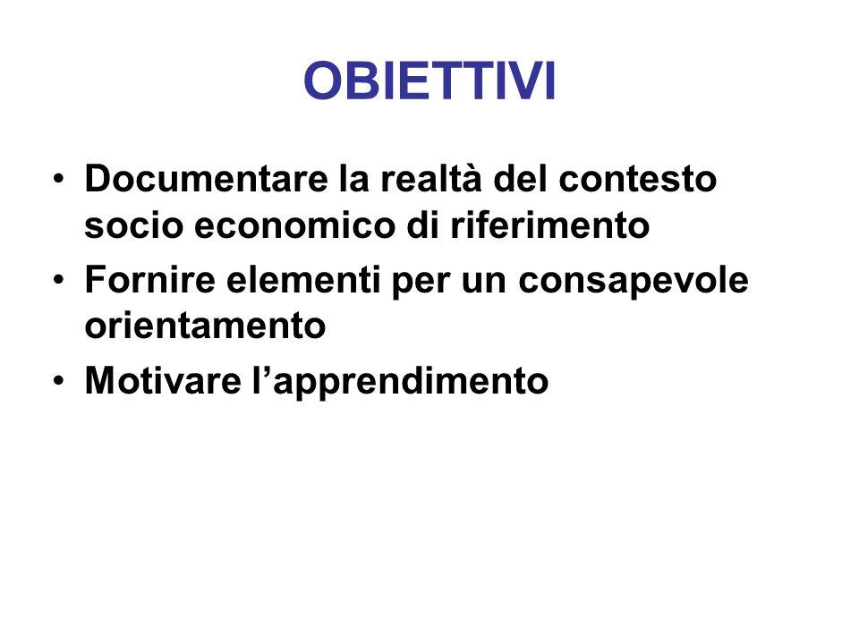 OBIETTIVI Documentare la realtà del contesto socio economico di riferimento. Fornire elementi per un consapevole orientamento.