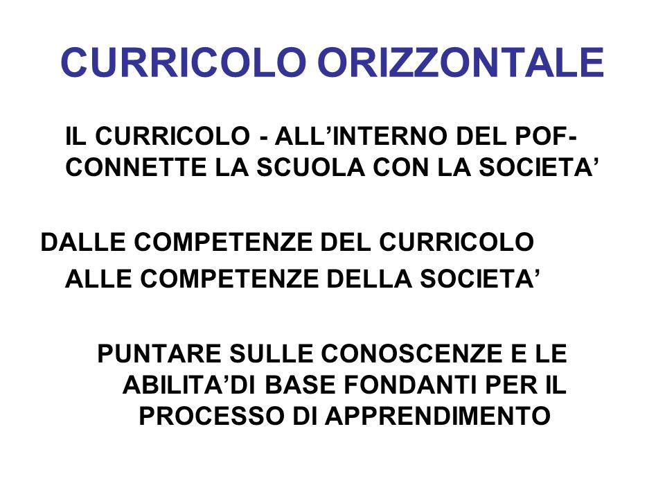CURRICOLO ORIZZONTALE