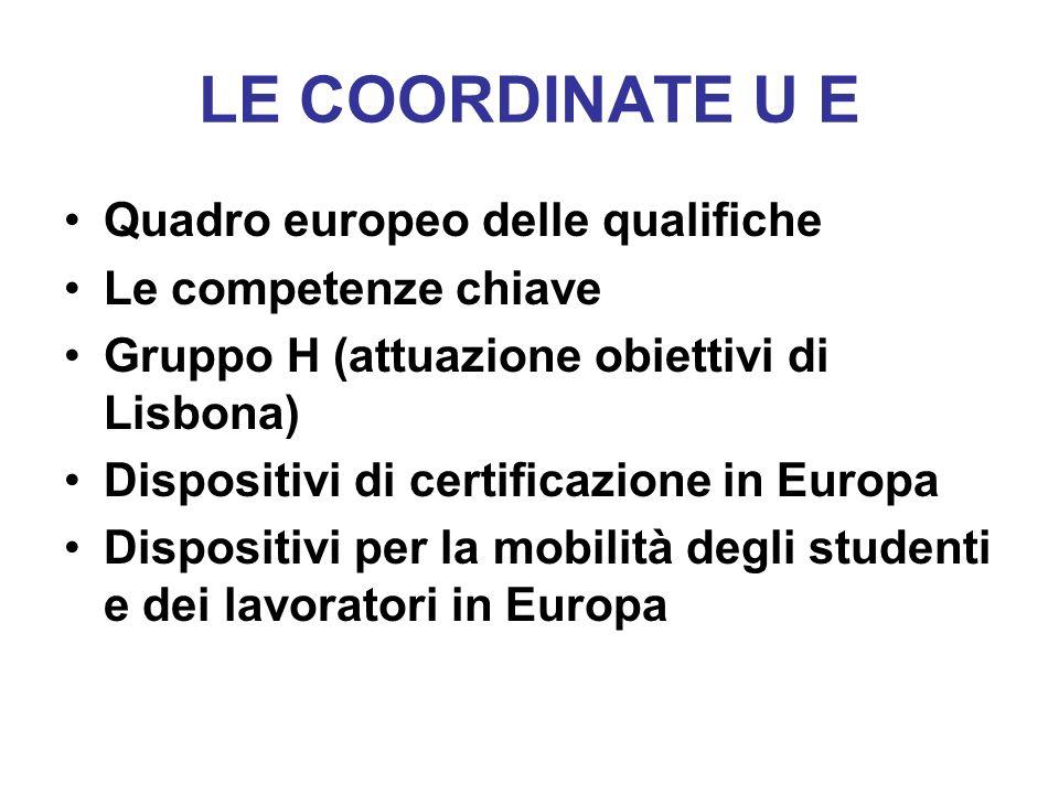 LE COORDINATE U E Quadro europeo delle qualifiche Le competenze chiave