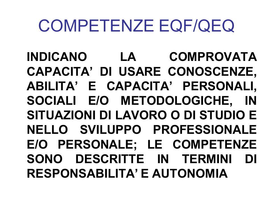 COMPETENZE EQF/QEQ