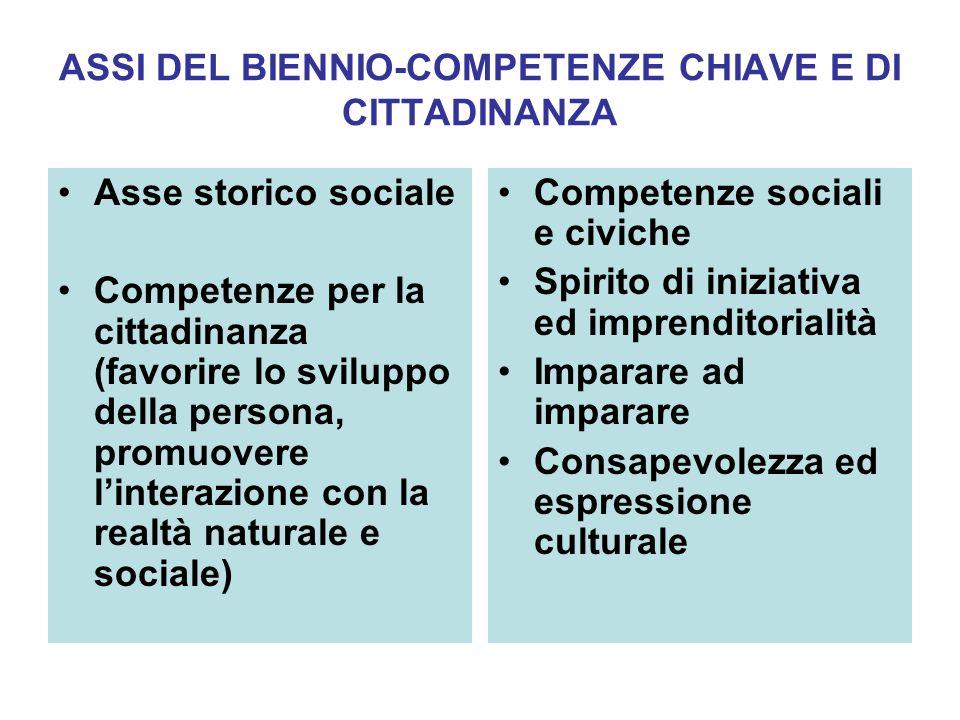 ASSI DEL BIENNIO-COMPETENZE CHIAVE E DI CITTADINANZA