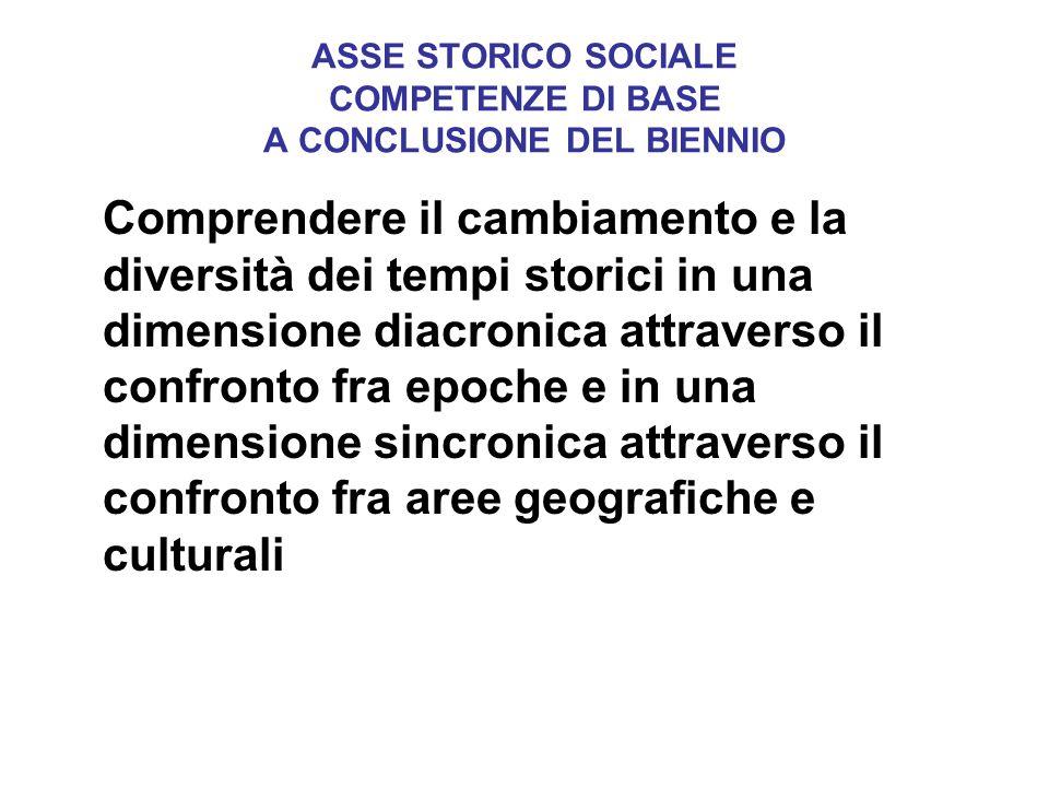 ASSE STORICO SOCIALE COMPETENZE DI BASE A CONCLUSIONE DEL BIENNIO