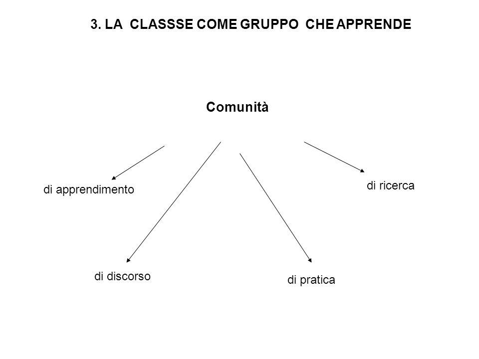 3. LA CLASSSE COME GRUPPO CHE APPRENDE