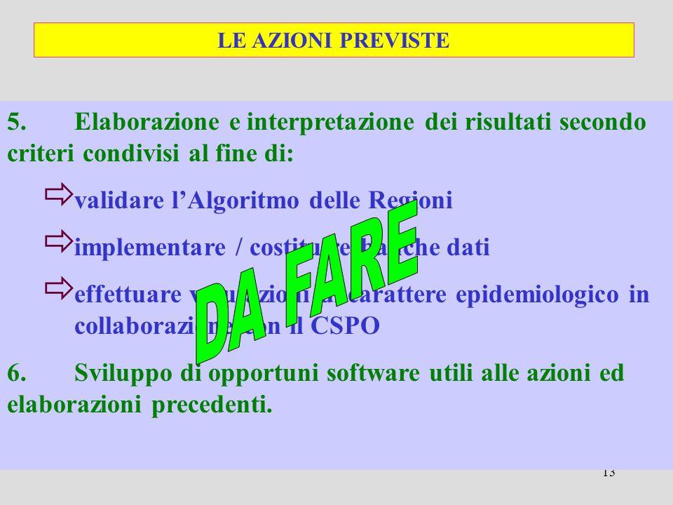 LE AZIONI PREVISTE 5. Elaborazione e interpretazione dei risultati secondo criteri condivisi al fine di: