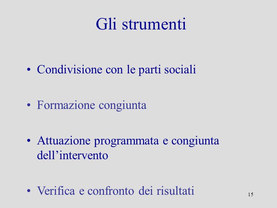 Gli strumenti Condivisione con le parti sociali Formazione congiunta