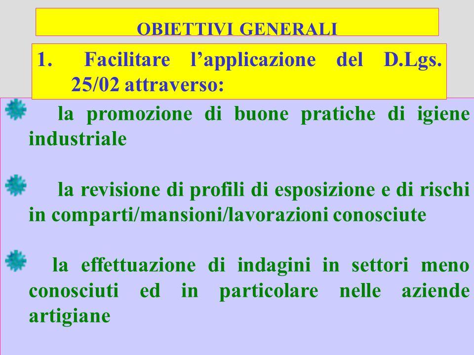 1. Facilitare l'applicazione del D.Lgs. 25/02 attraverso: