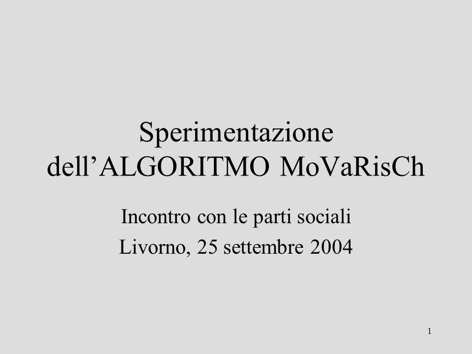 Sperimentazione dell'ALGORITMO MoVaRisCh